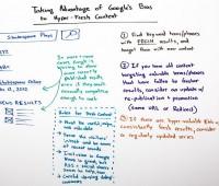 Google's Whiteboard Friday